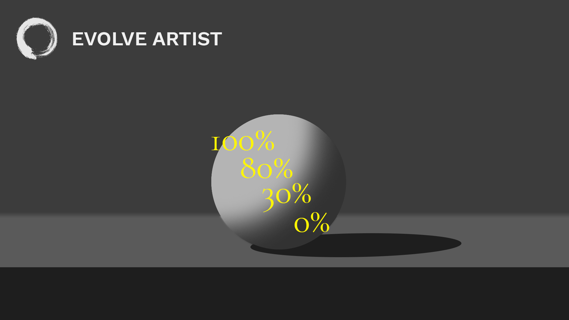 Form shadows on a sphere occur where the light recedes from 100% to 0%