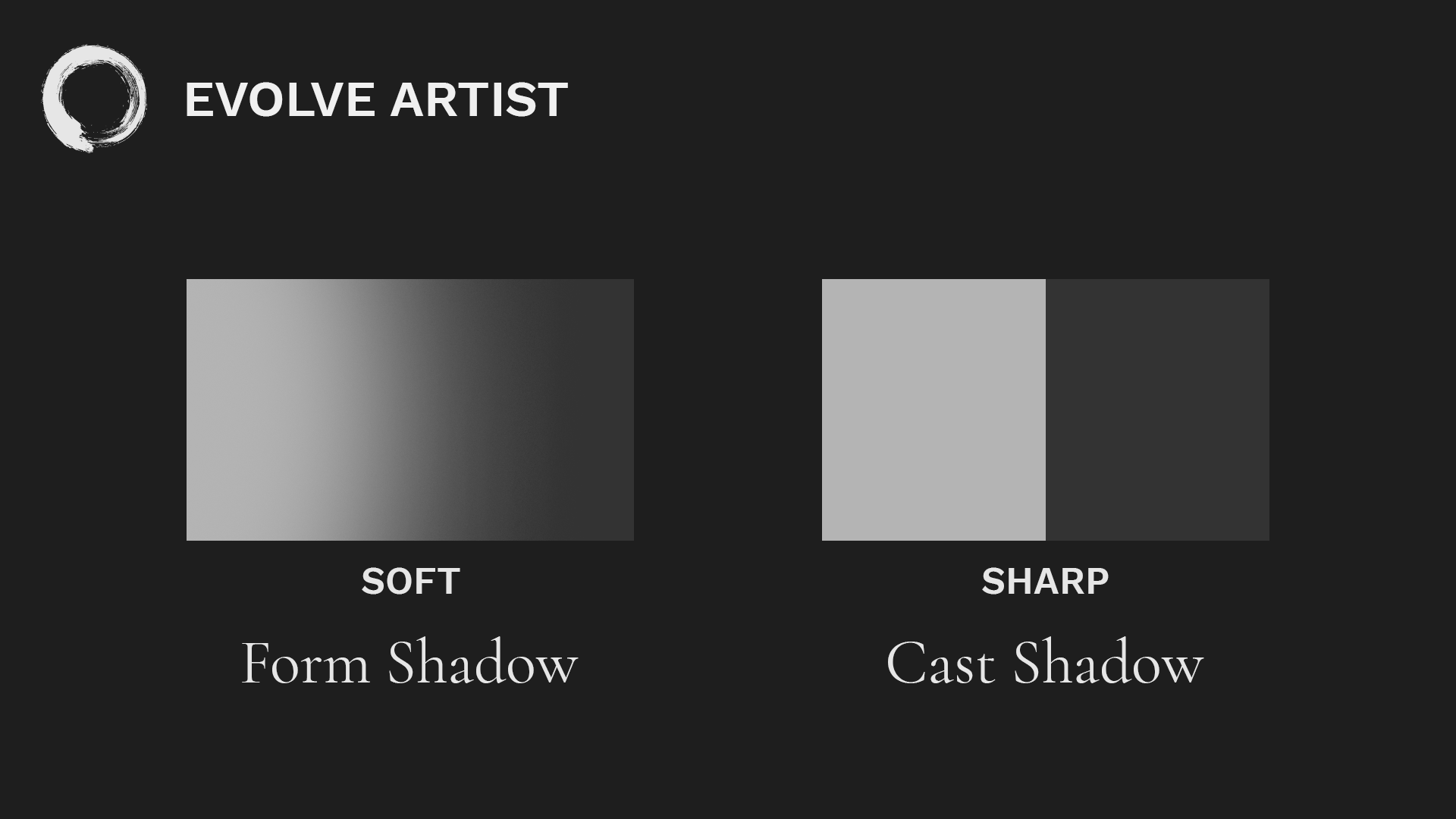 Form shadows are soft and cast shadows are sharp.