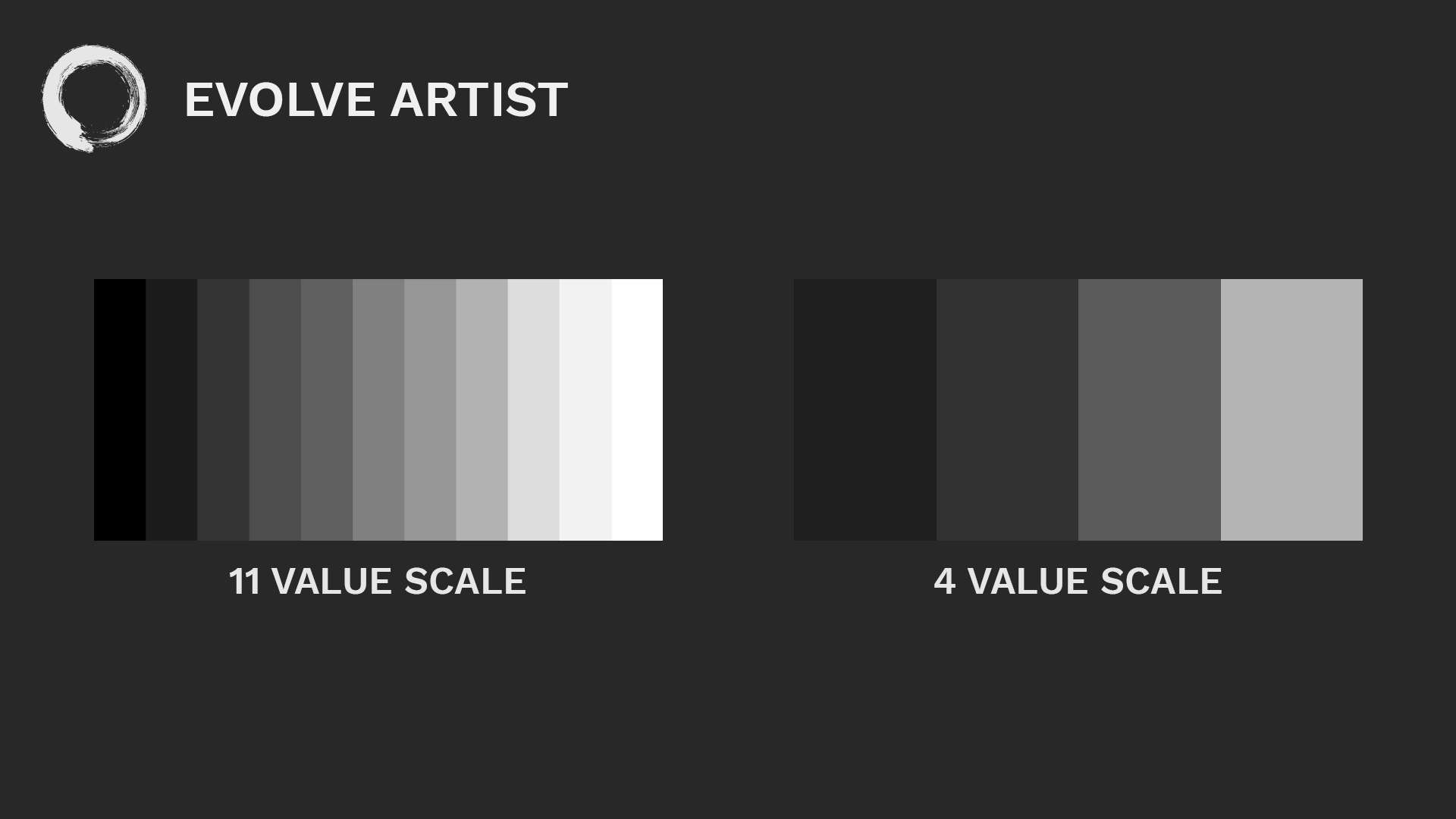 Evolve Artist uses a Four-Value Scale