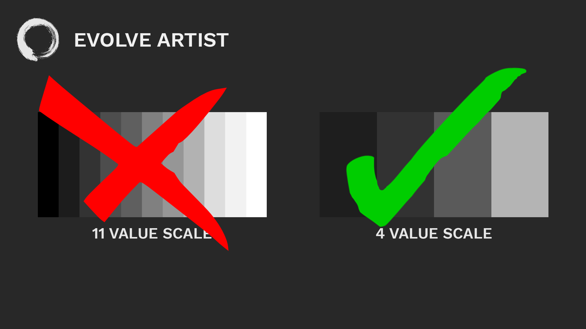 Simplify Values with Evolve's Four Value Scale