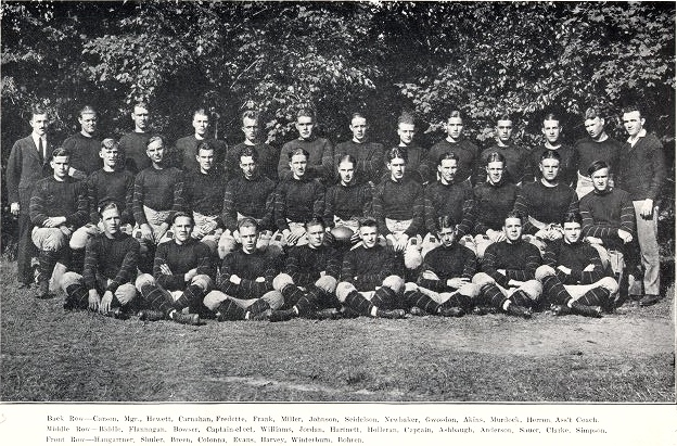 1922 Pittsburgh Panthers football team. From the 1924 Owl Year Book published by the University of Pittsburgh. Old team photographs show you what matters most to simplify portrait painting.